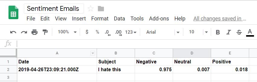 Integromat Example Google Sheet Screenshot